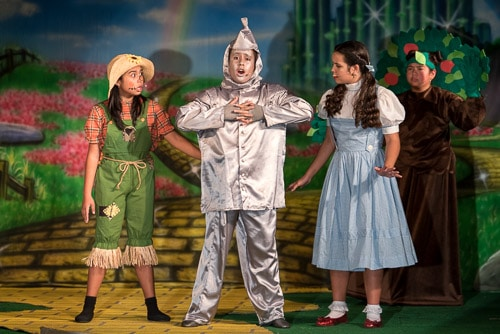 Student performance of The Wizard of Oz