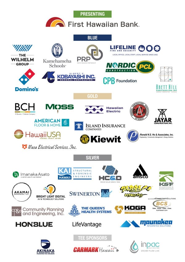 Golf tournament sponsor logos